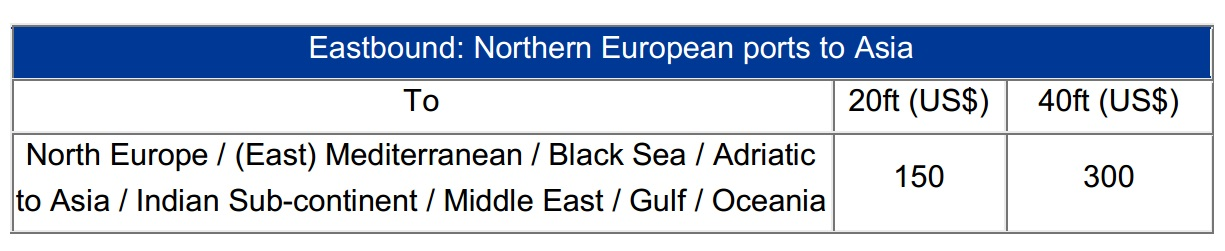 NYK | Oceanwide Logistics Global Network