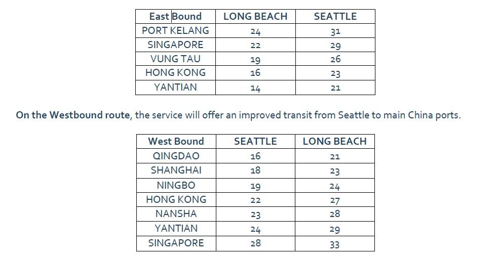 May   2016   Oceanwide Logistics Global Network