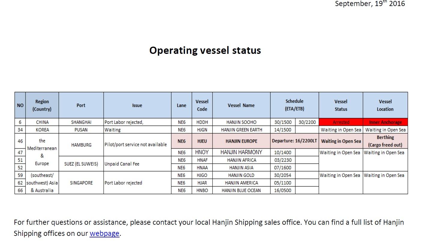 hanjin shipping co ltd address