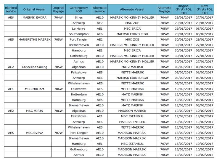 January Oceanwide Logistics Global Network - Maersk invoice tracking